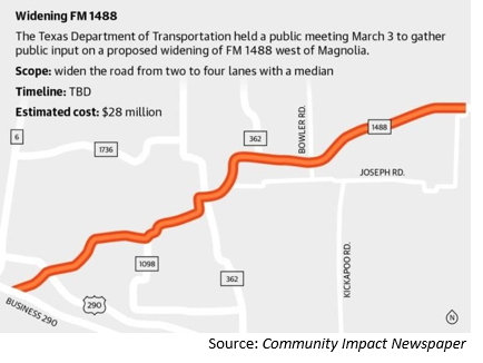 Drawing of proposed FM 1488 widening