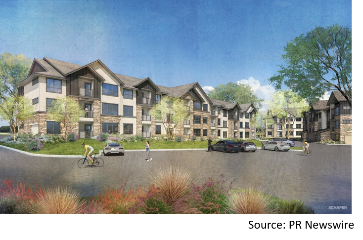 Rendering of Estates and Hill Country Village