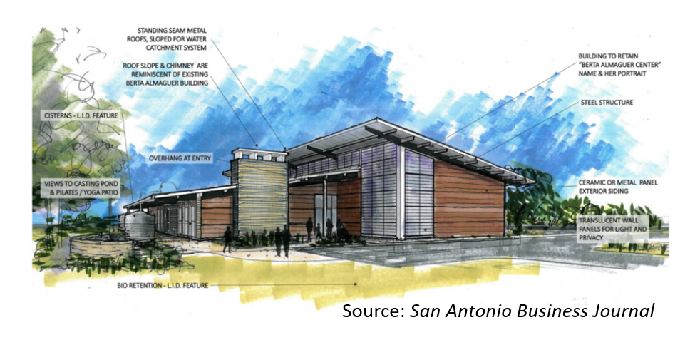 Rendering of expanded rec center