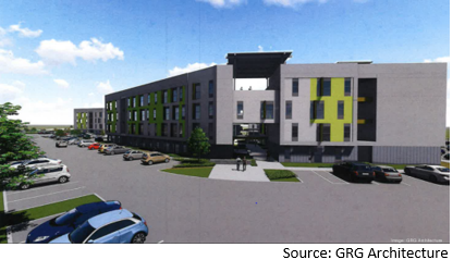 Rendering of affordable san antonio multifamily complex