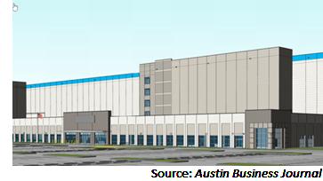 Prototype design for the Amazon warehouse at 2000 E. Pecan St.