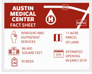 Graphic of Austin Medical Center fact sheet