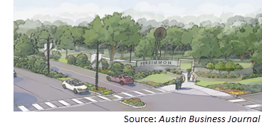 Rendering of the mixed-use Permission development