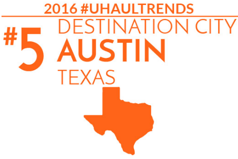 Graphic for 2016 destination cities
