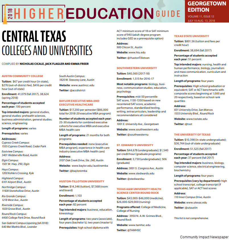 2018 Higher Education Guide: Central Texas Colleges and Universities