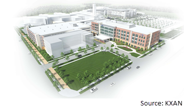 Rendering of the new facility at Dell Children's Medical Center