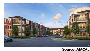 Rendering of Limestone Ridge Senior Apartments