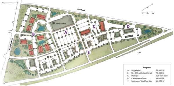 Site plan for construction in Kyle