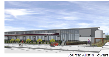 A rendering of the Rail Spur Building at 618 Tillery St. in CIM's three-building portfolio