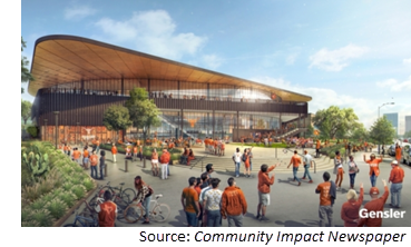 Rendering of 75.2K-sf practice facility on UT's main campus