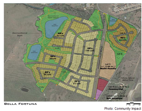 Site plan for the Bella Fortuna community in Austin