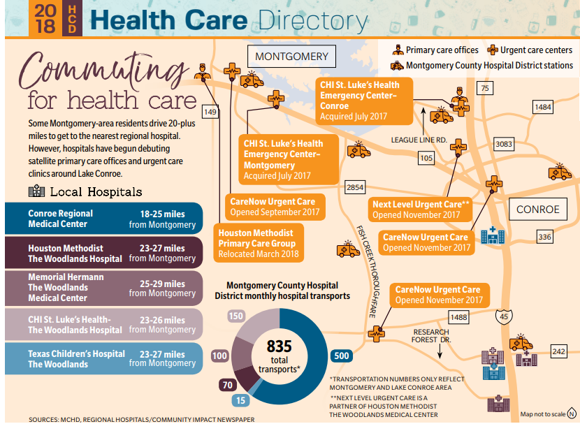 The Commuting for health care graphic from the Community Impact Newspaper.