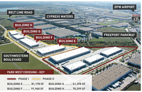 Coppell Industrial Complex - Lisa Birdsong