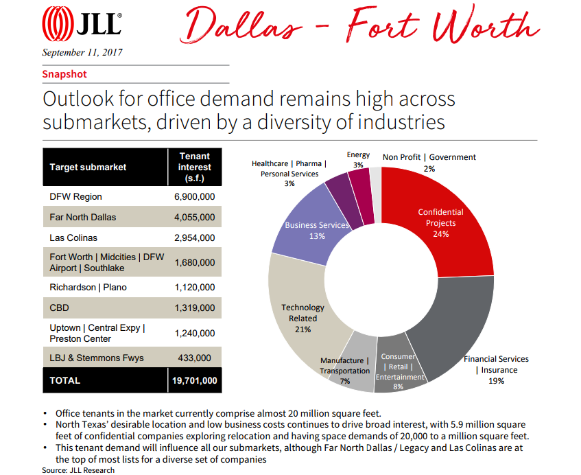 JLL's COW for Sept. 2017