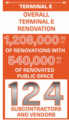 Total renovated square feet and number of subcontractors used