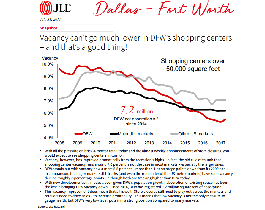 JLL retail report July 31, 2017