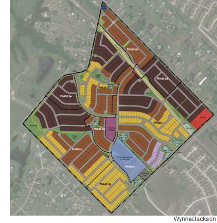 Overland Grove's first phase will have more than 300 houses priced from $275,000. (Wynne/Jackson)