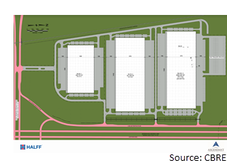 Site plan of the speculative industrial park
