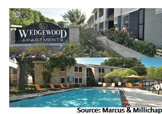 Villas Del Sol and Wedgewood