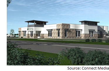 Rendering of Champion Site Prep's new facility