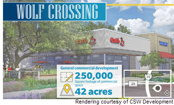 Wolf Crossing development
