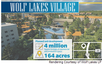 Wolf Lakes Village development