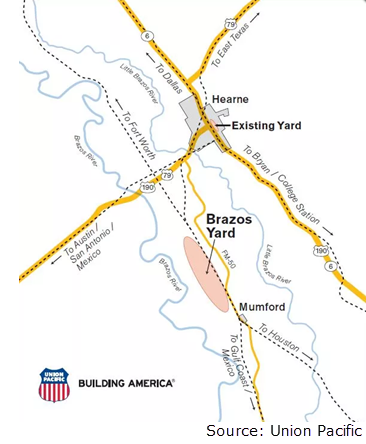 The Brazos Yard, a rail yard in Robertson County, is under construction and is the largest investment in the 155-year history of Union Pacific.