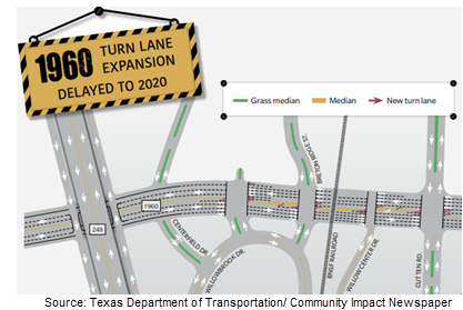 Graphic representation of the expansion project.
