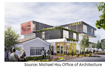 Rendering of Montrose Collective.