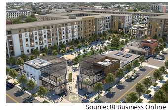 Rendering of Phase II with apartments in the back ground and the retail space in the center of the property.