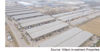 Aerial view of Wilson Investment Properties' newly-acquired NW Houston Industrial Portfolio.