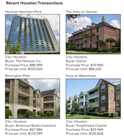 Houston multifamily prices