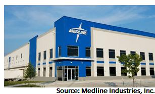 Medline's distribution center in Katy