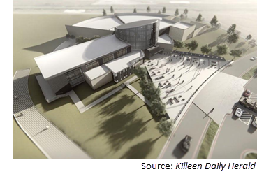 Rendering of the National Mounted Warfare Museum