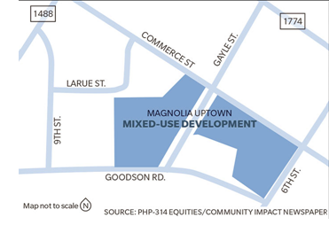 Image of the future Magnolia Uptown development.