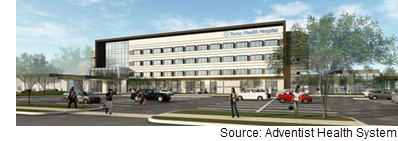 Texas Health Hospital Mansfield – Rendering