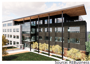 Rendering of the new SRS Distribution headquarters