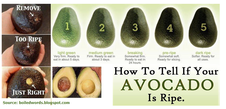How do I know that an avocado is ripe