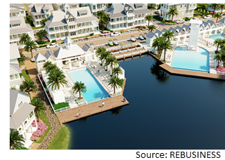 Aerial view of Cinnamon Shore South on the water front.