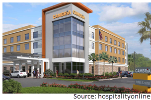 Rendering of Cambria Hotel in Richardson