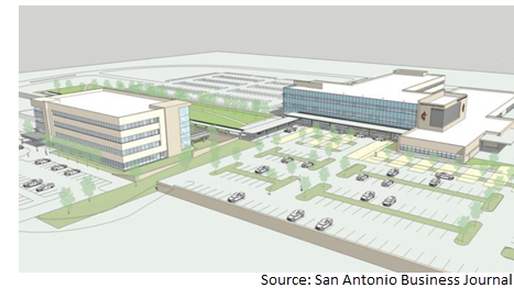 Rendering of Methodist Healthcare's new hospital and medical office building planned for Westover Hills