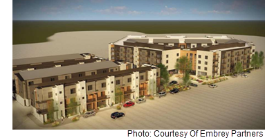 Rendering of the proposed community.