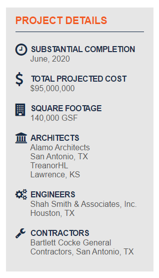 The project details of the new science and engineering building at UTSA.