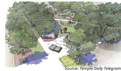 Rendering of Storybook Grove, a storybook park at 102 W. Barton Ave.