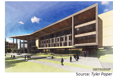 Rendering of the Advanced Nursing & Health Sciences Complex