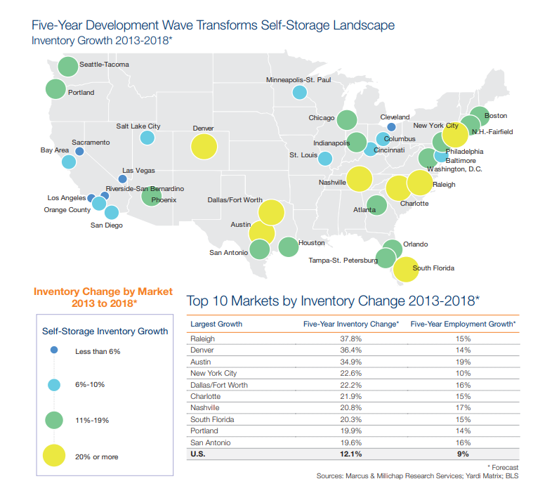 Map of self storage inventory growth in the U.S.