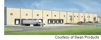 Planned expansion at Swan Products