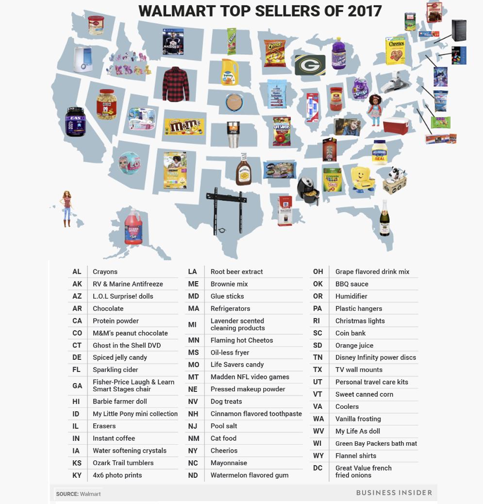 Best sellers at Walmart for 2017 by state