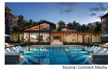 Rendering of the community's resort style pool as the sun sets in the background.