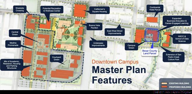 Map of UTSA's masterplan